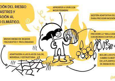 08 RIESGO DE DESASTRES